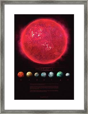 Trappist-1 Framed Print