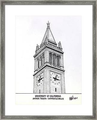 University Of California Framed Print by Frederic Kohli