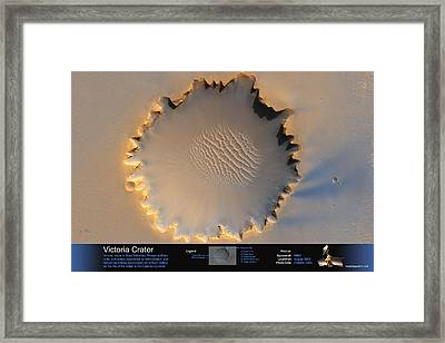 Victoria Crater Framed Print
