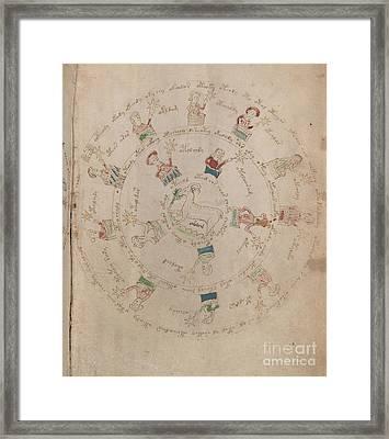 Voynich Manuscript Astro Aries Framed Print