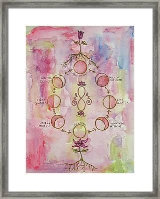 Watercolor Moonphase Calendar  Framed Print by Rachael Rose Zoller