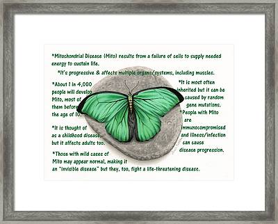 What Is Mito? Framed Print by Sarah Batalka