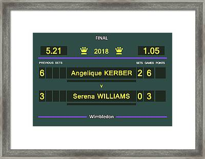 Wimbledon Scoreboard - Customizable - 2017 Muguruza Framed Print