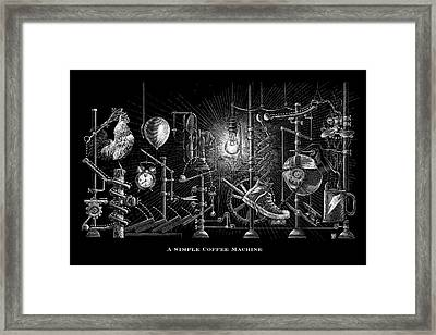 A Simple Coffee Machine Framed Print