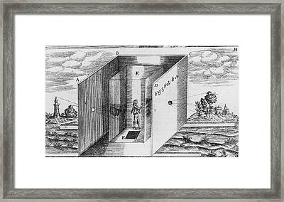 Camera Obscura Framed Print by Fotosearch
