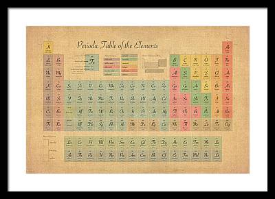 Chemistry Framed Prints