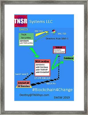 Tnsr Ethereum Cluster Framed Print