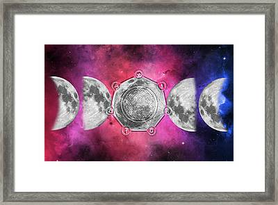Framed Print featuring the digital art Transformation by Bee-Bee Deigner