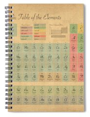 Table Spiral Notebooks