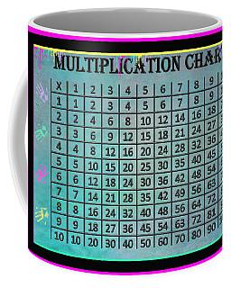 Multiplication Chart Coffee Mug