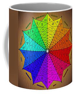 Zodiac Color Star Coffee Mug