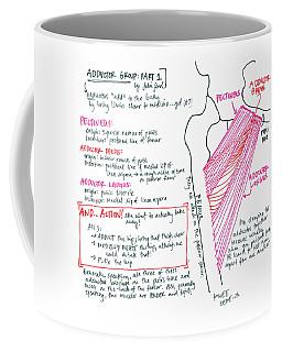 Adductor Group Part 1 Coffee Mug