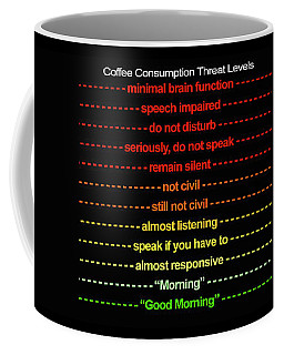 Coffee Consumption Threat Levels Mug Coffee Mug