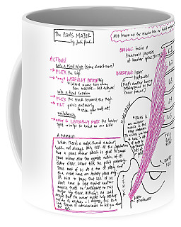Psoas Major Coffee Mug