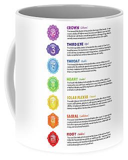 Seven Chakra Poster Art Coffee Mug