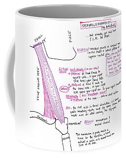 Sternocleidomastoid Coffee Mug