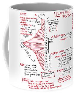 Trapezius Coffee Mug