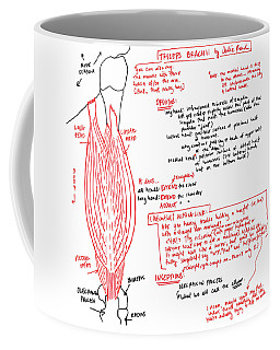 Triceps Brachii Coffee Mug