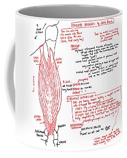 Triceps Brachii Coffee Mug