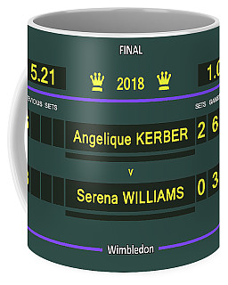 Wimbledon Scoreboard - Customizable - 2017 Muguruza Coffee Mug