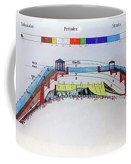 Archaelology Of The Remains Of The Walls Of Troy Coffee Mug