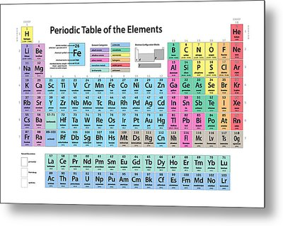 Chemistry Metal Prints
