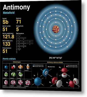 Antimony Metal Print by Carlos Clarivan