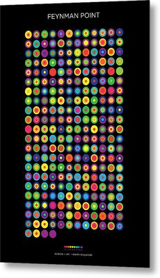 Frequency Distribution Of Digits In Pi Metal Print by Martin Krzywinski