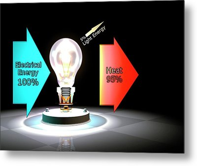 Incandescent Light Bulb Efficiency Metal Print by Animate4.com/science Photo Libary