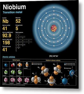 Niobium Metal Print by Carlos Clarivan