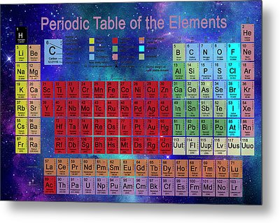 Periodic Table Metal Print by Carol & Mike Werner