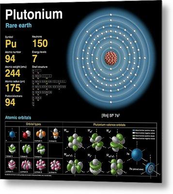 Plutonium Metal Print by Carlos Clarivan