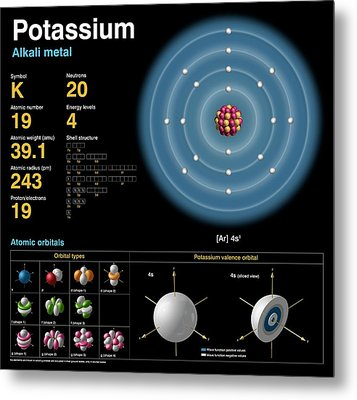 Potassium Metal Print by Carlos Clarivan