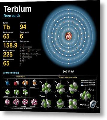 Terbium Metal Print by Carlos Clarivan