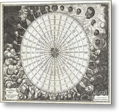 1650 Jansson Wind Rose Anemographic Chart Or Map Of The Winds Metal Print