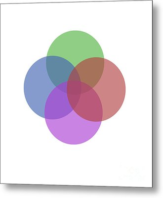 Venn Diagram Of Intersecting Circles Metal Print by Gwen Shockey