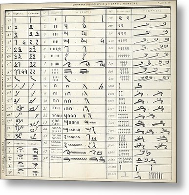Ancient Egyptian Numerals, 19th Century Metal Print by Science Photo Library