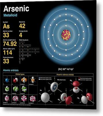 Arsenic Metal Print by Carlos Clarivan