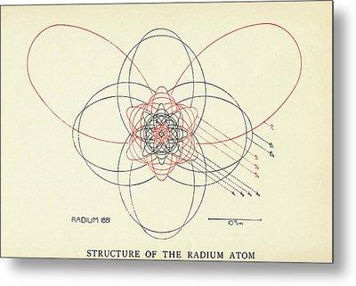 Bohr-sommerfeld Model Of The Atom Metal Print