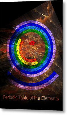 Circular Periodic Table Of The Elements Metal Print by Carol and Mike Werner