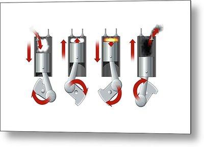 Diesel Engine Cylinder Metal Print