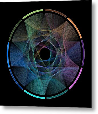 Flow Of Life Flow Of Pi Metal Print