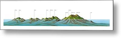 Hawaiian Islands Metal Print by Gary Hincks