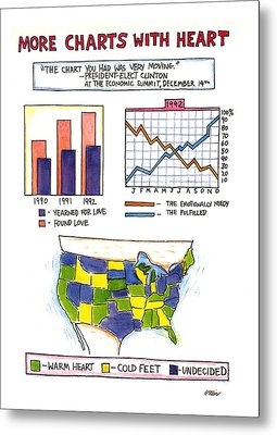 More Charts With Heart Metal Print by Peter Steiner