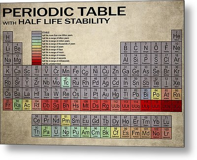 Periodic Table Half Lifes Metal Print