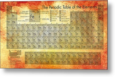 Periodic Table Of The Elements Metal Print by Georgia Fowler