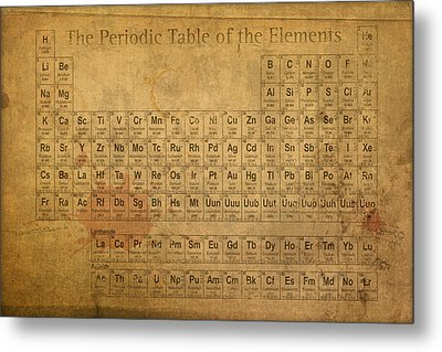 Periodic Table Of The Elements Metal Print by Design Turnpike