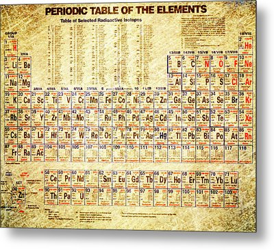 Periodic Table Of The Elements Vintage White Frame Metal Print