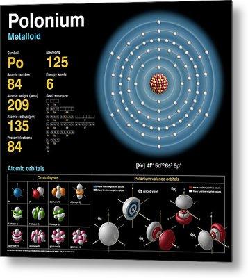 Polonium Metal Print by Carlos Clarivan