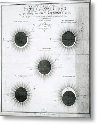 Predicted Annular Solar Eclipse Of 1820 Metal Print